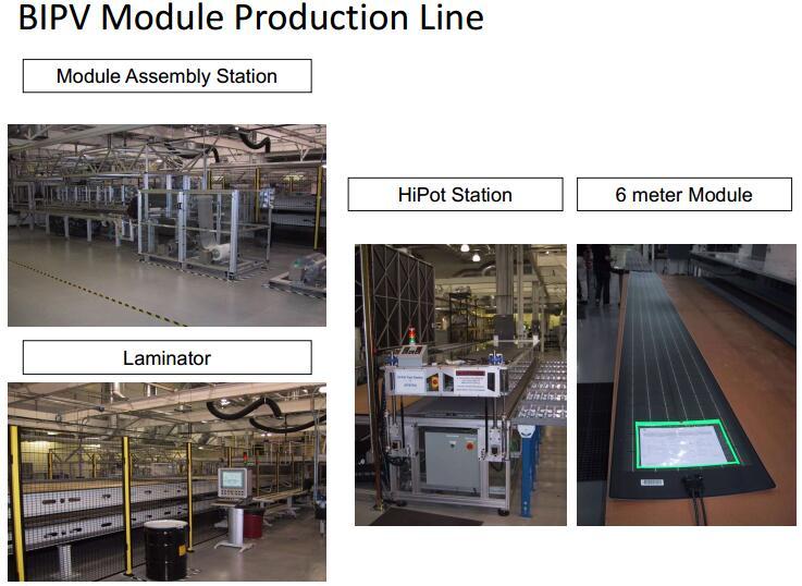 BIPV FLEX SOLAR MODULE PRODUCTION LINE