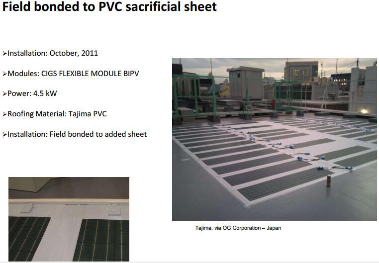 CIGS FLEX SOLAR PANEL ON PVC SHEET