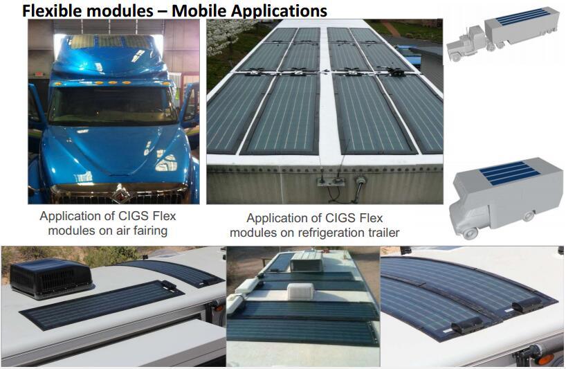 flexible solar panel for mobile application