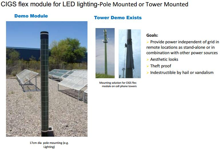 flexible thin film solar panel for LED lighting pole
