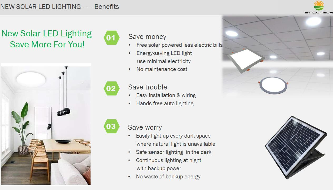 solar led skylight