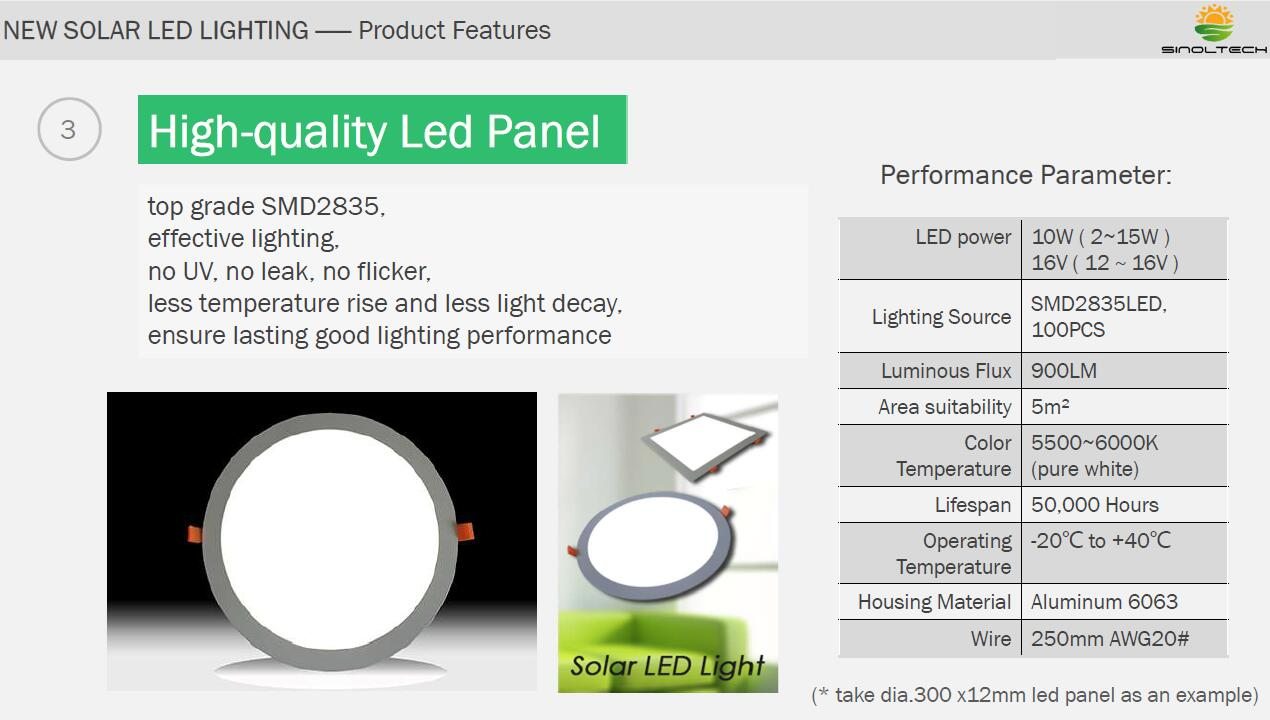 solar led light sinoltech