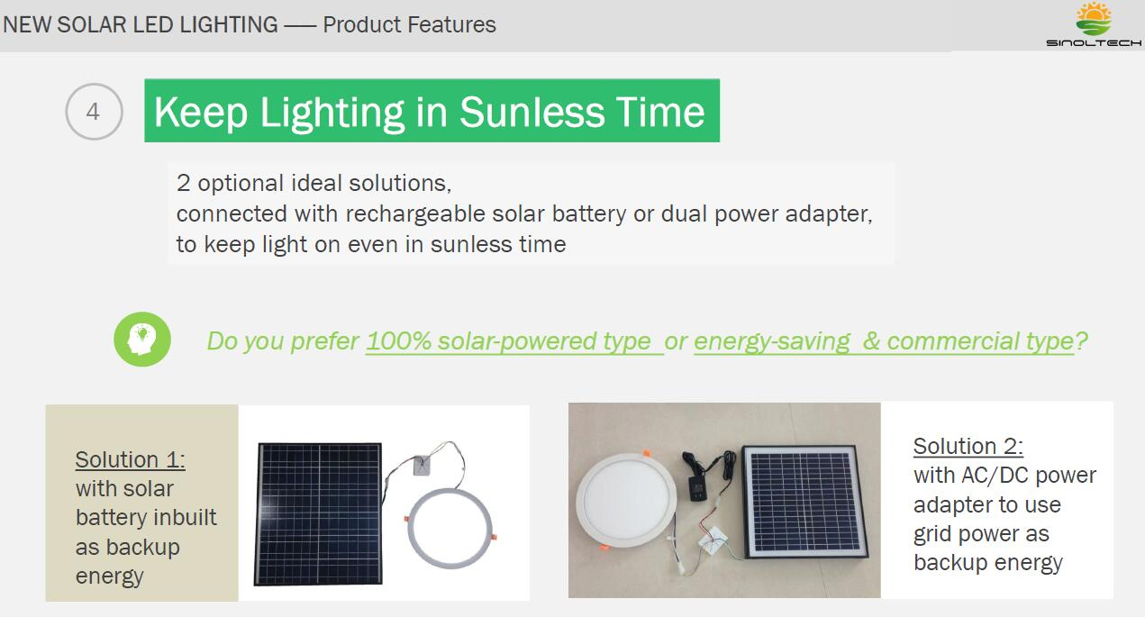 sinoltech solar led panel light