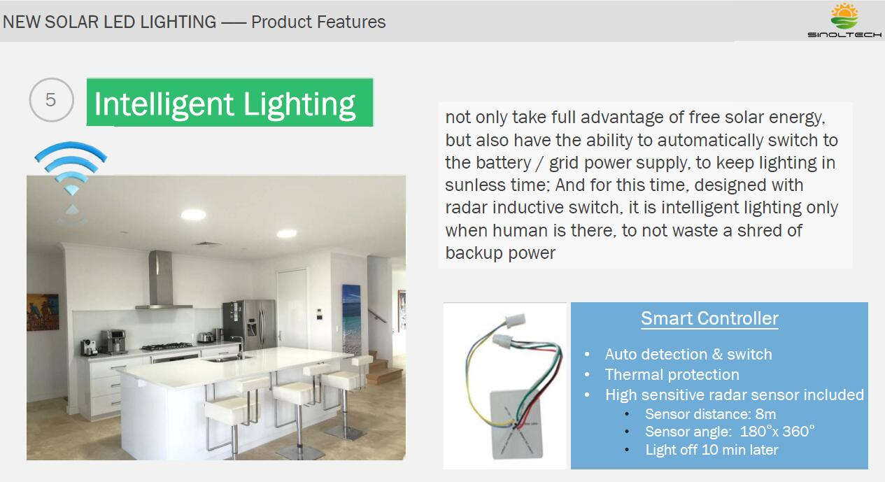 solar indoor led lighting