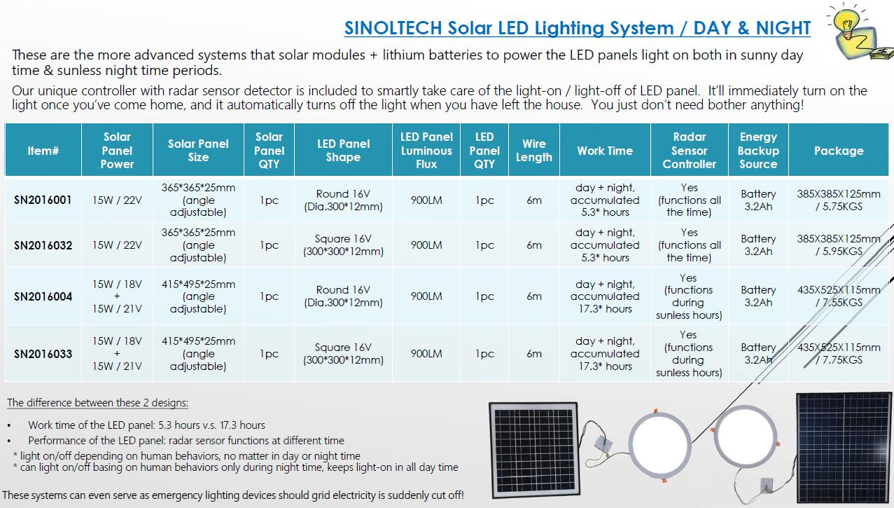 solar power LED ceiling light