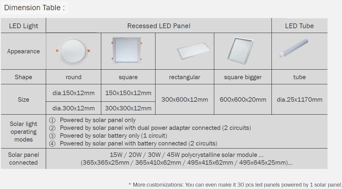 solar panel ceiling light