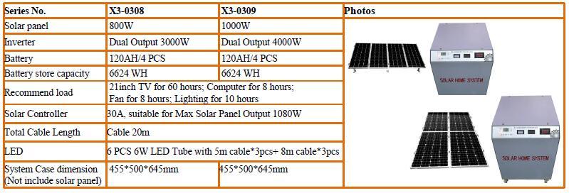 home use solar generator