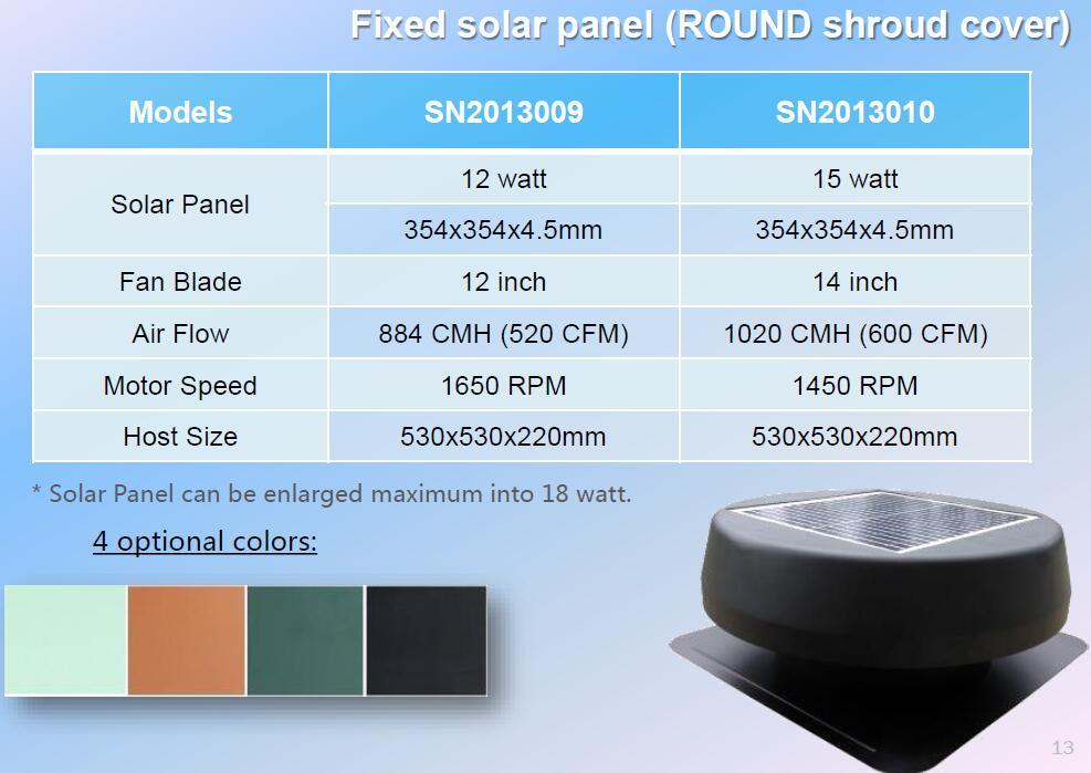solar exhaust fan
