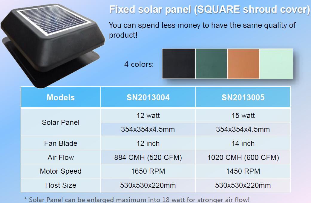 solar roof ventilator
