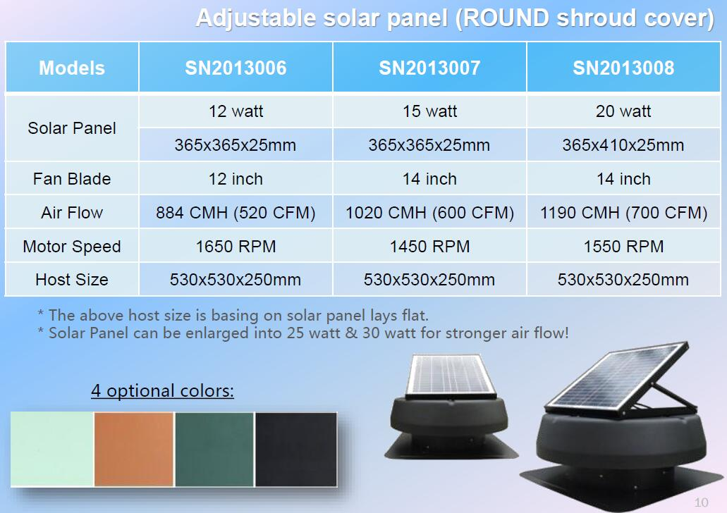 Round cover solar exhaust fan