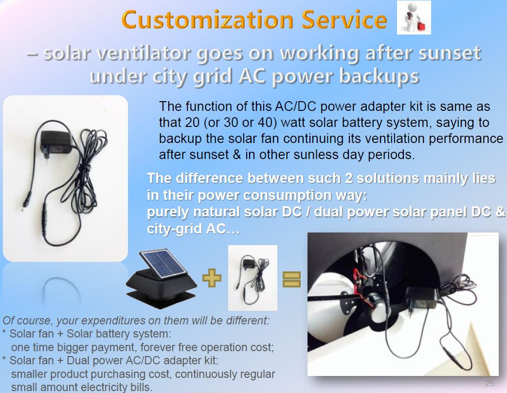 ac support solar exhaust vent