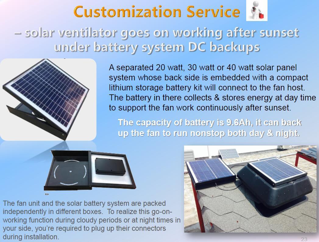 battery support solar exhaust fan