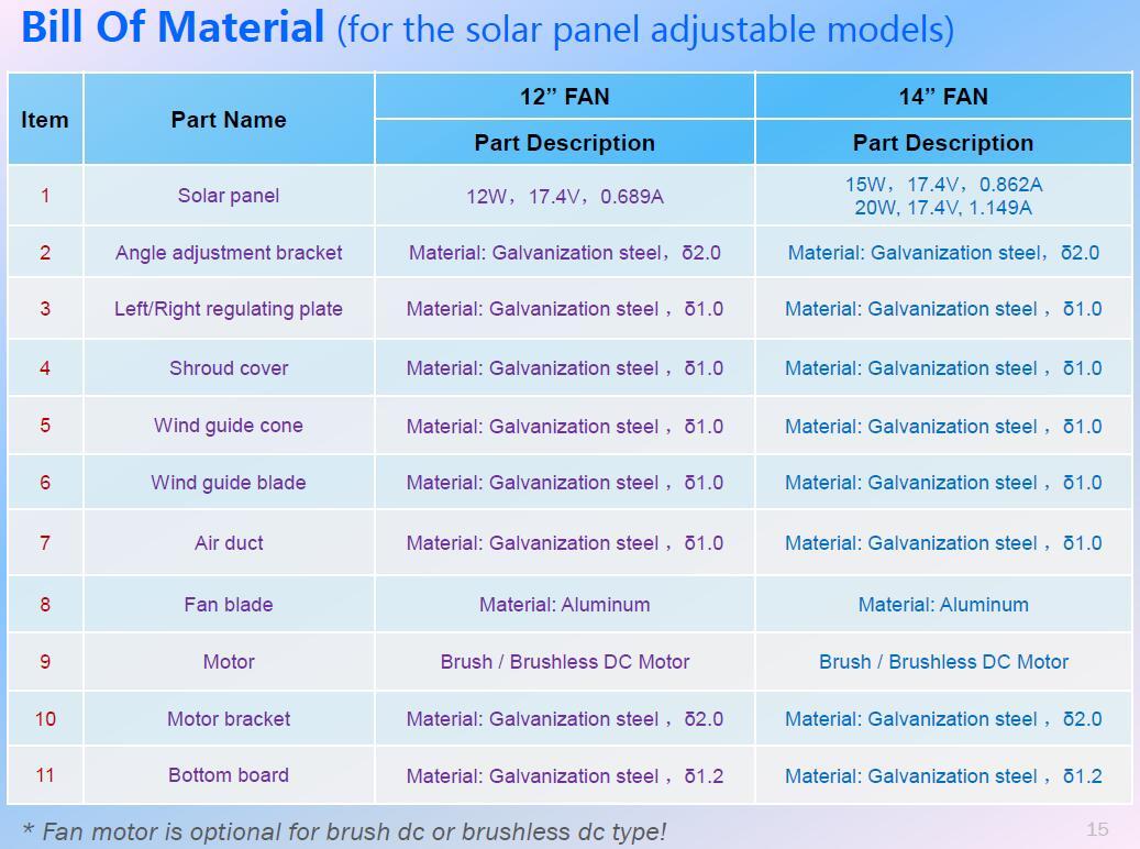 solar roof attic vent