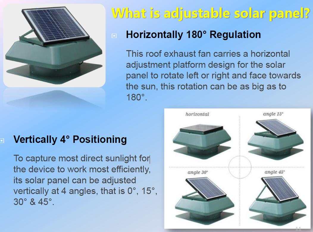 adjustable Solar powered air exhaust fan