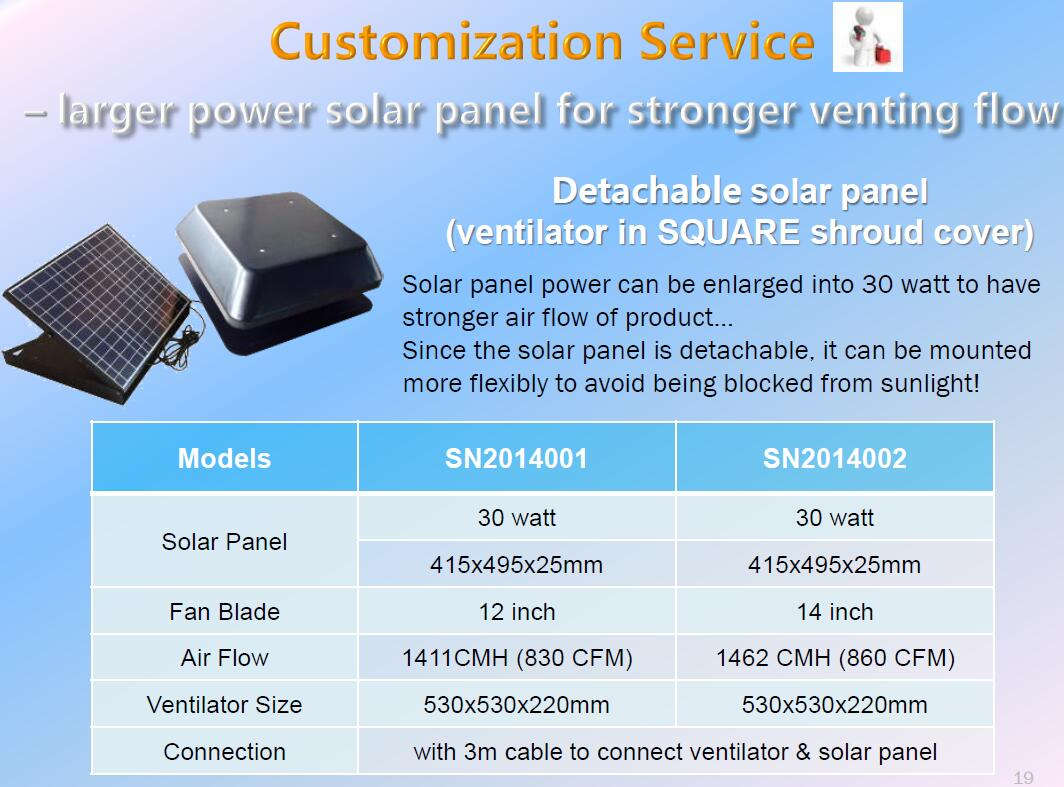 Solar PV detached exhaust ventilation fan