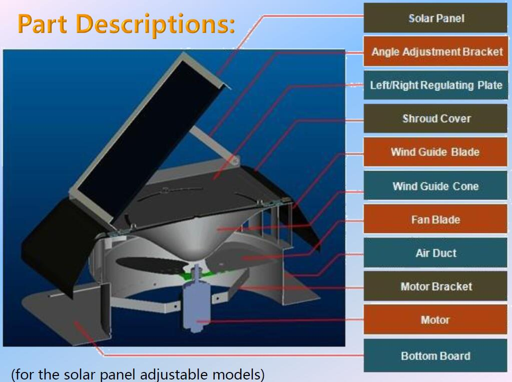 sinoltech solar powered roof mount fan