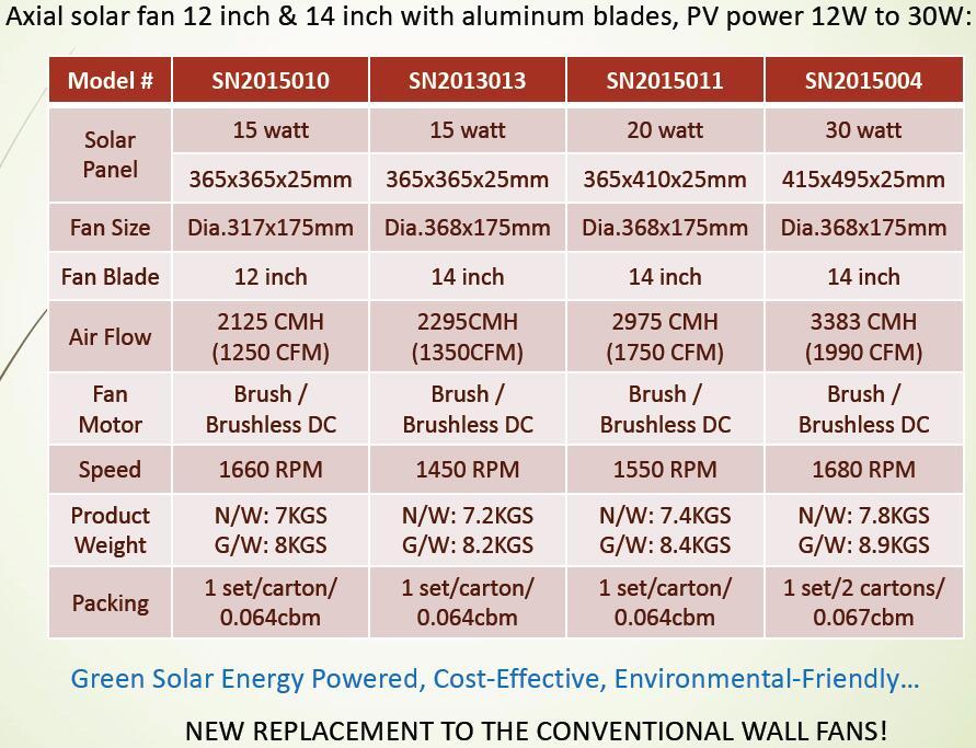 wall mount solar exhaust fan