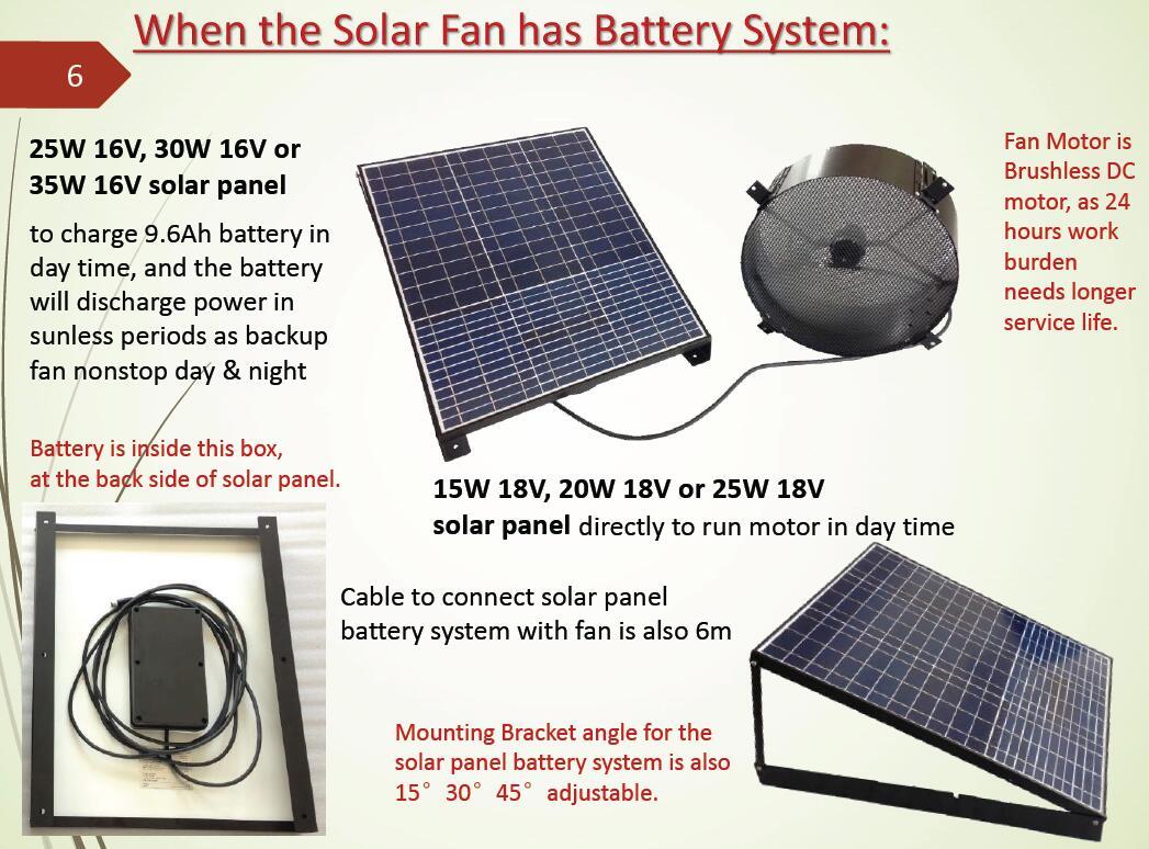 60w battery support solar exhaust fan
