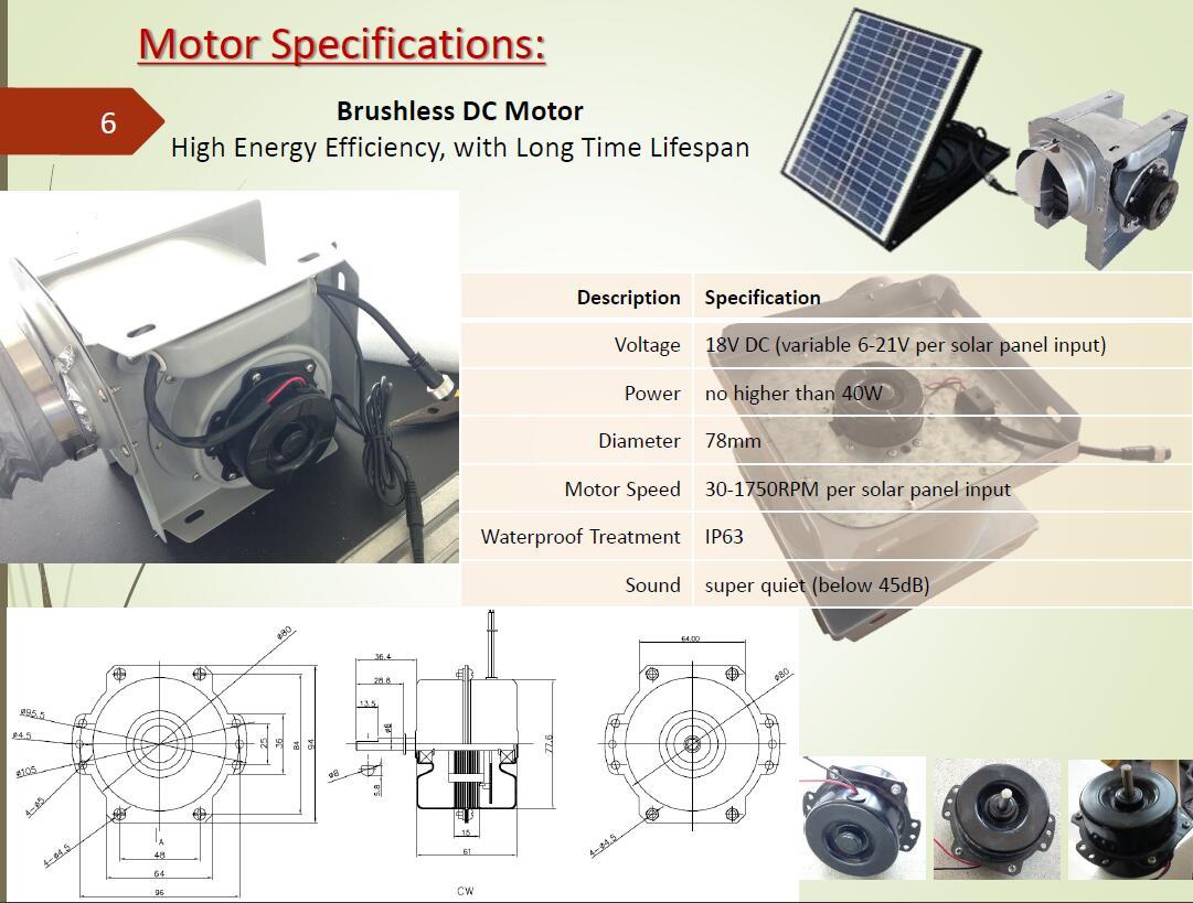solar power air blower