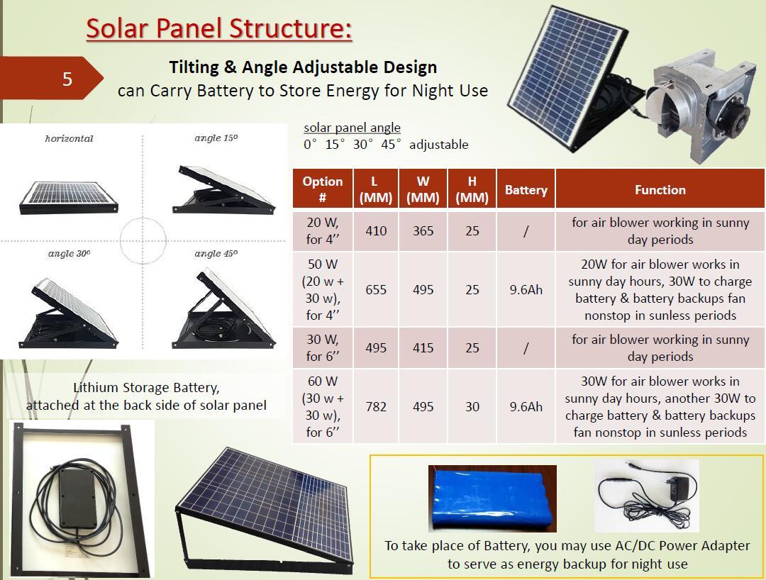 ceiling mount solar air vent