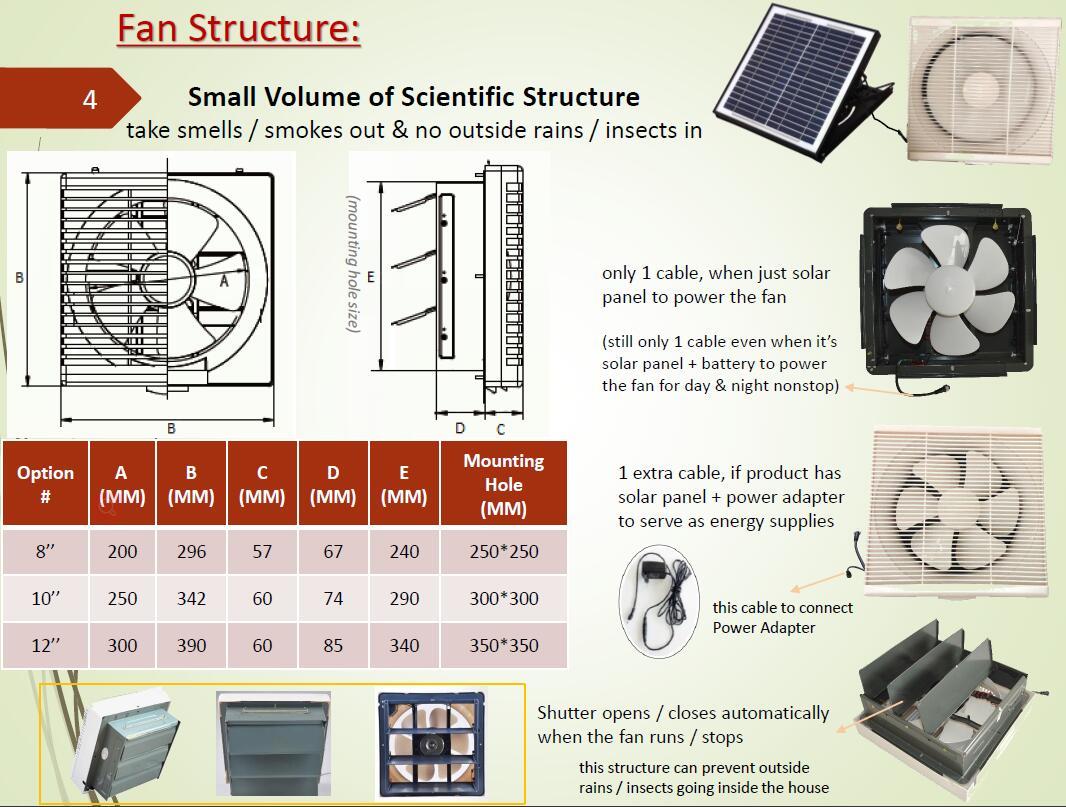 fan structure