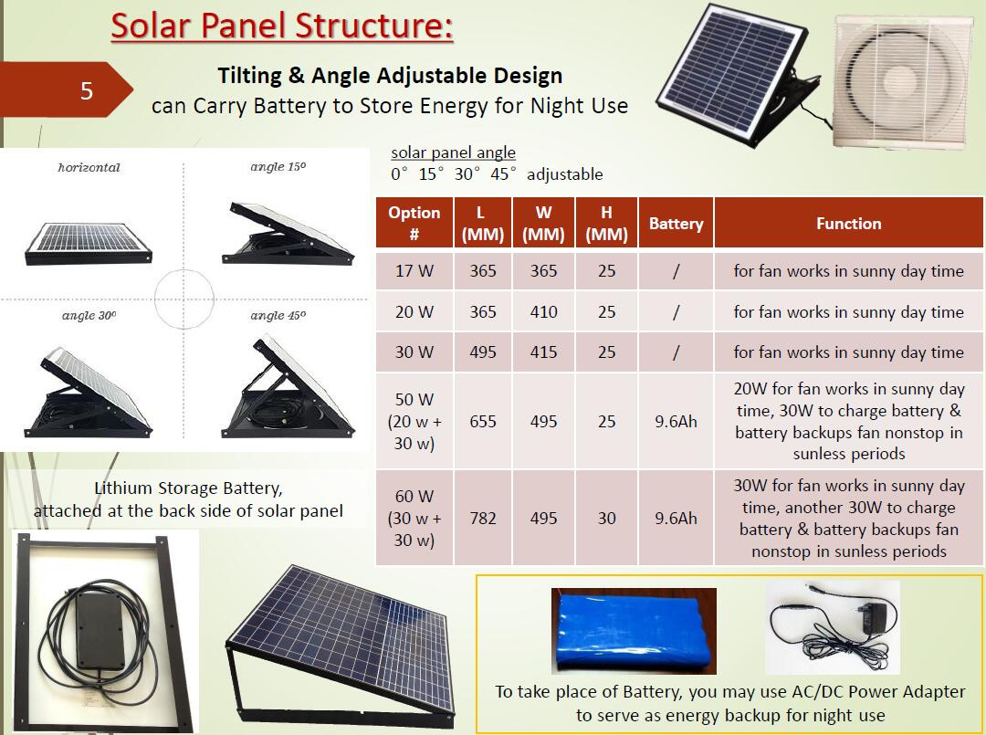 solar panel powered fan for home