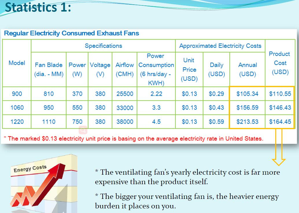 solar wall mount ventilation fan