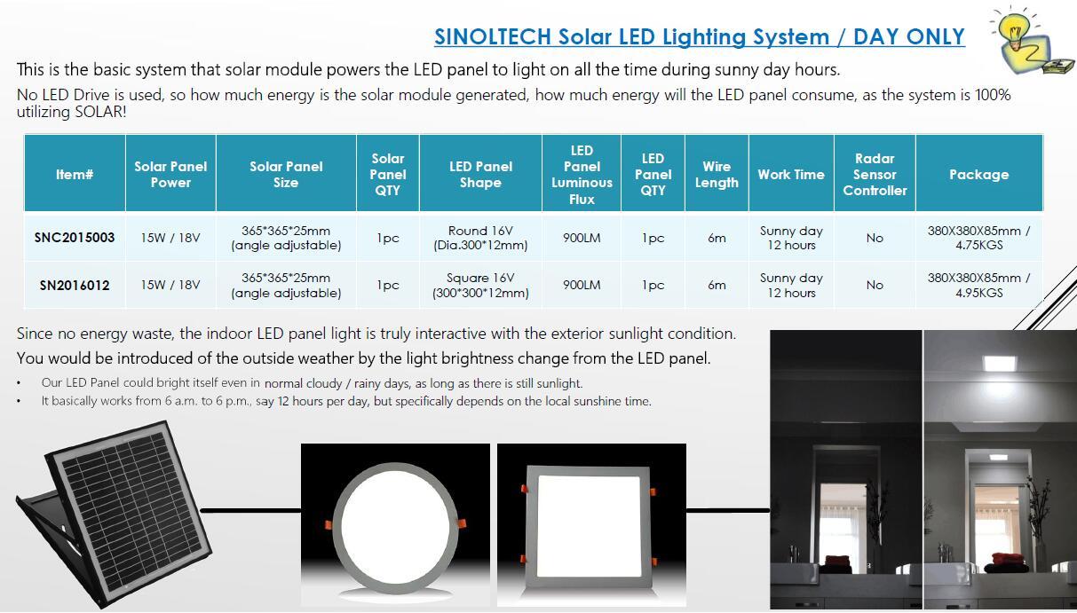 solar led panel ceiling light