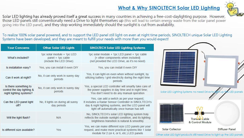 solar led ceiling light