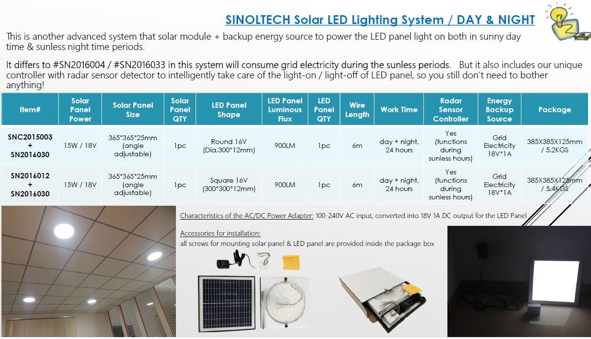 AC support solar led skylight