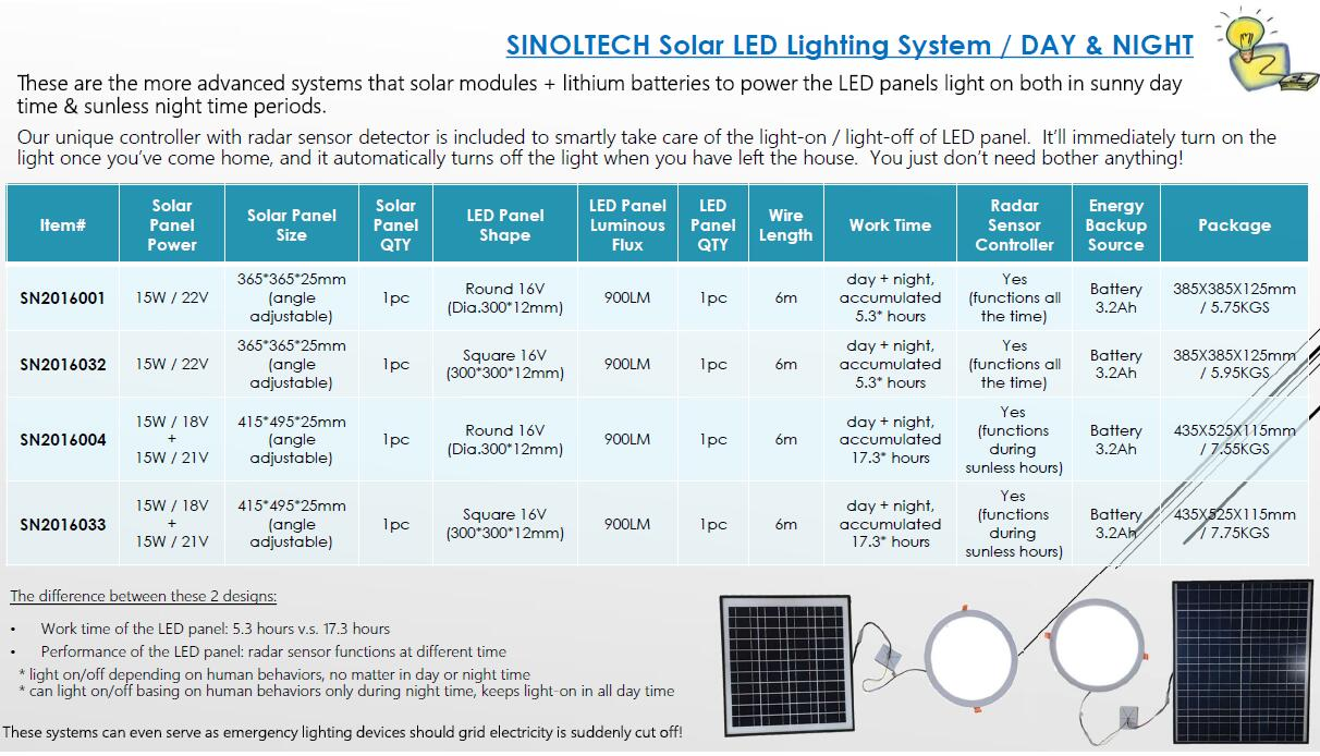 solar led ceiling light with battery