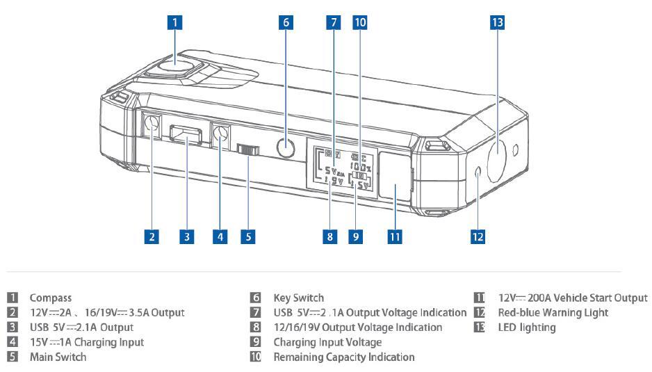 30w solar kit