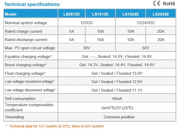 LS E series pwm solar controller