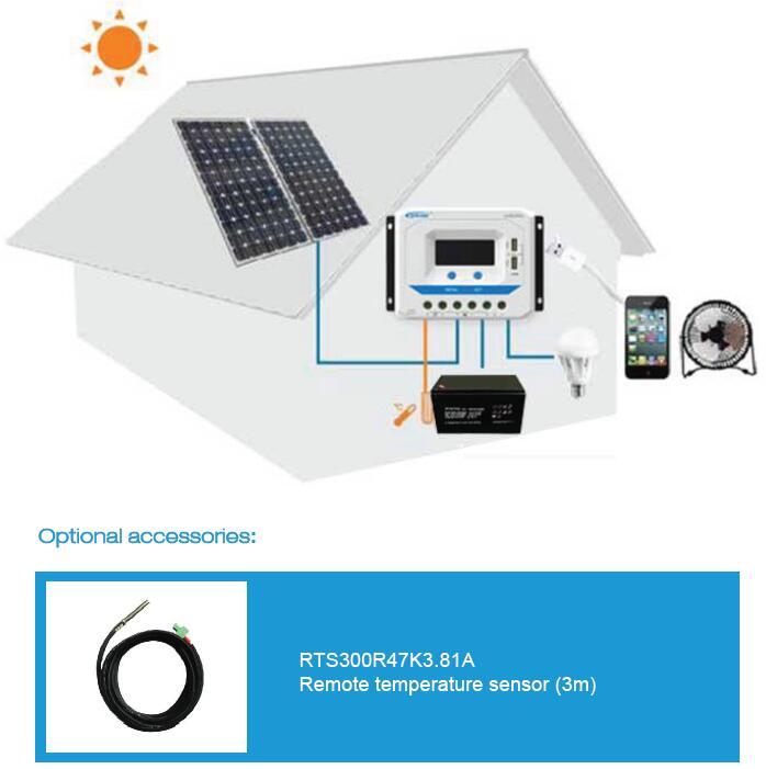 vs-au solar system regulator