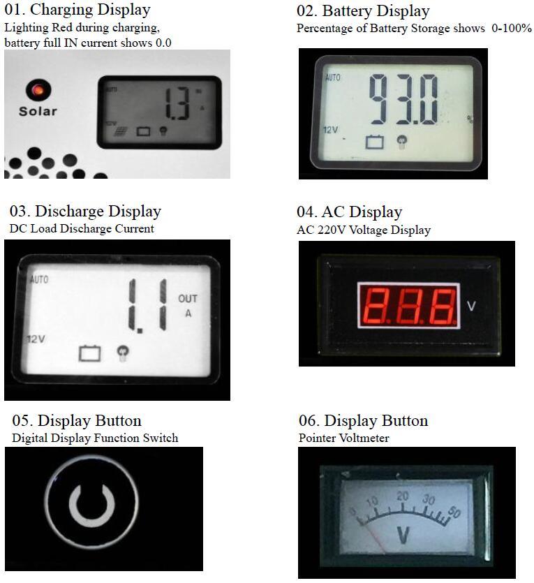 X2 system display