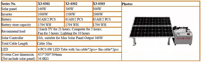 X3 series solar generator