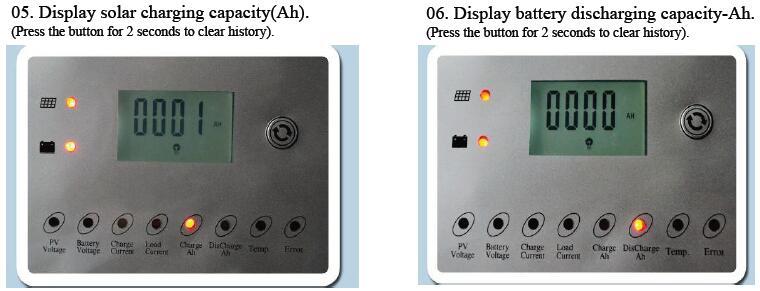 X3 system display