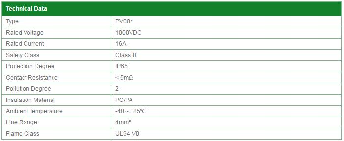 MC4 connector specs