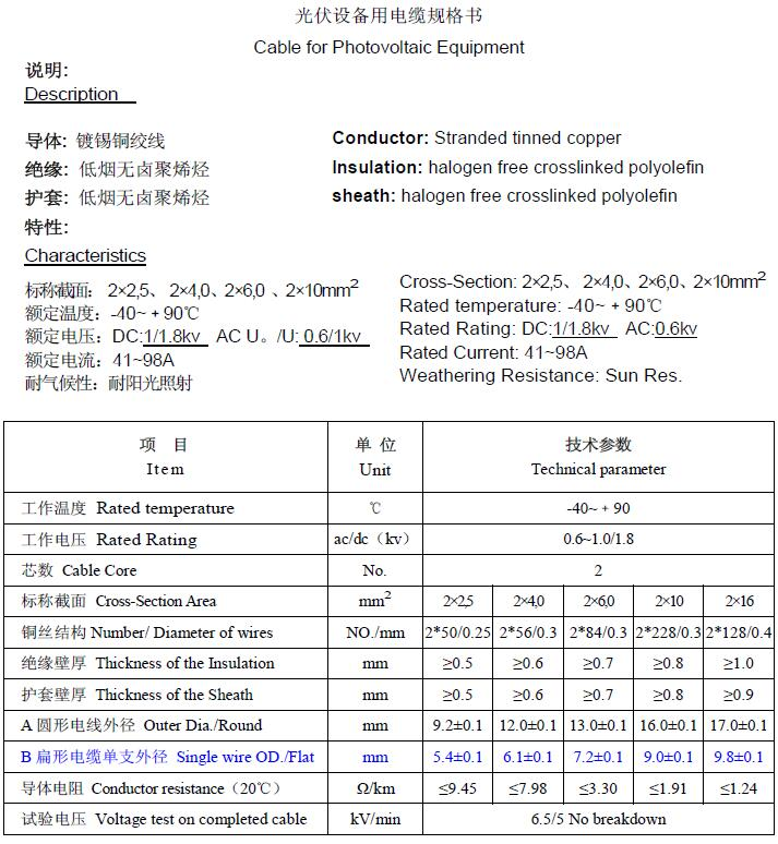 twin core PV cable specs