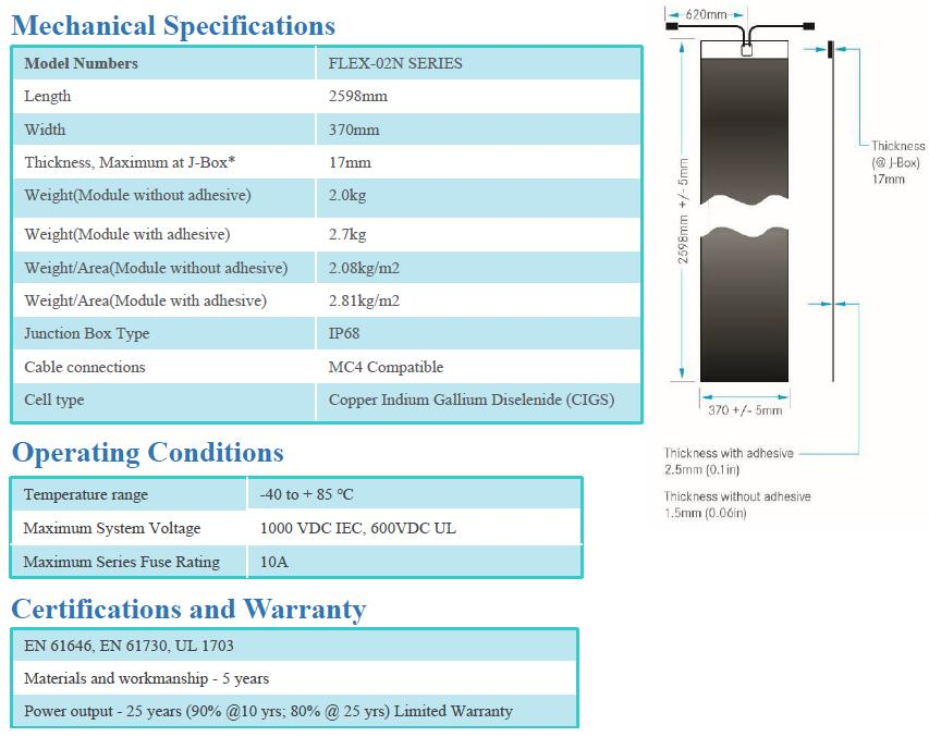 Cigs Flex Solar Module Miasole