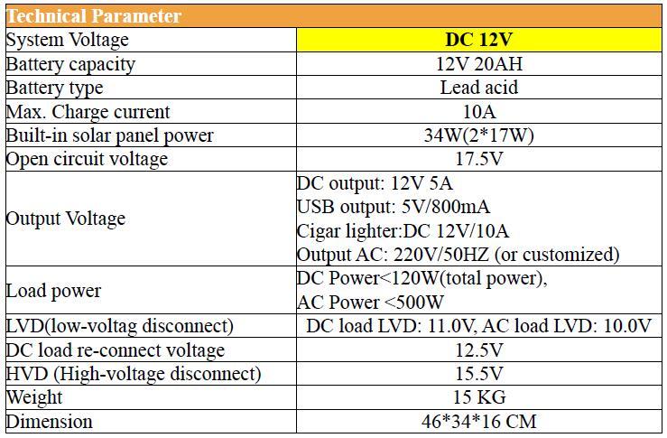 34W folding solar panel system