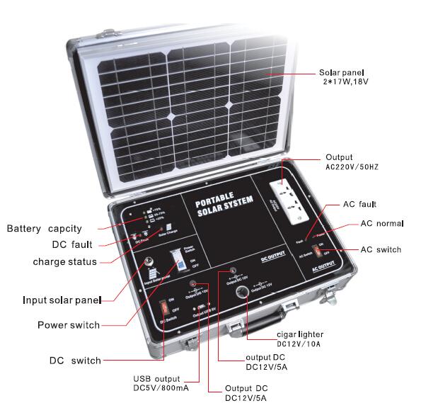 34W portable solar generator AC output