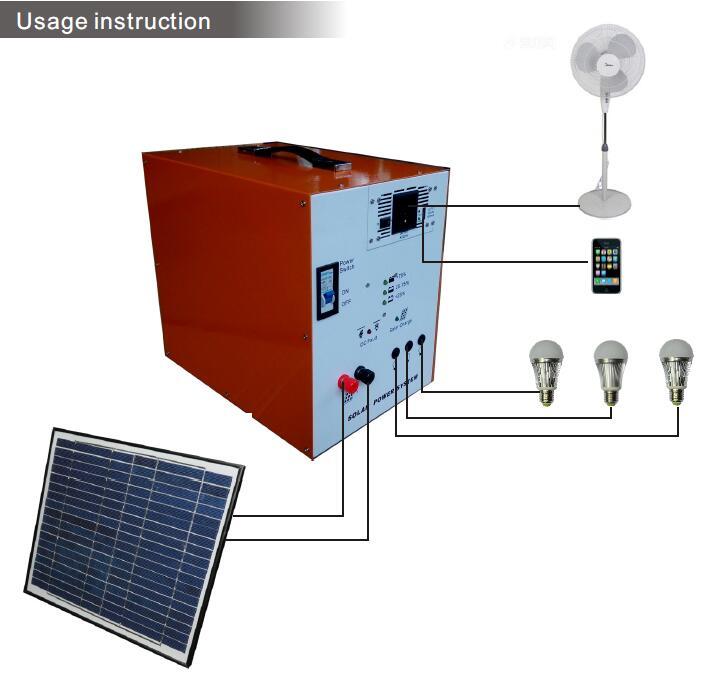 application for 70W AC portable solar system