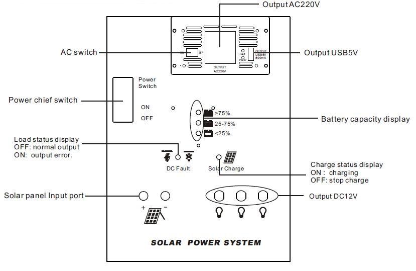 diagram for 70W AC solar generator
